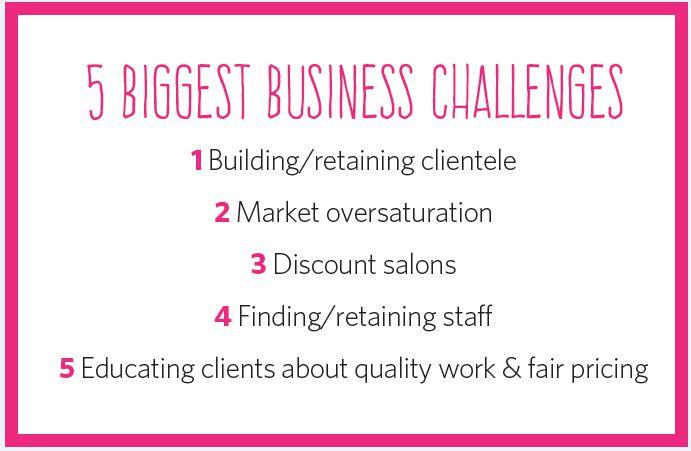 5 BIGGEST BUSINESS CHALLENGES