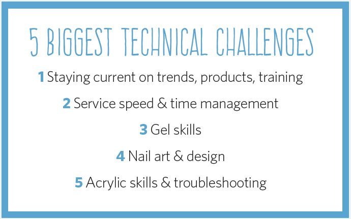 5 BIGGEST TECHNICAL CHALLENGES
