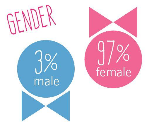 nails-male-female